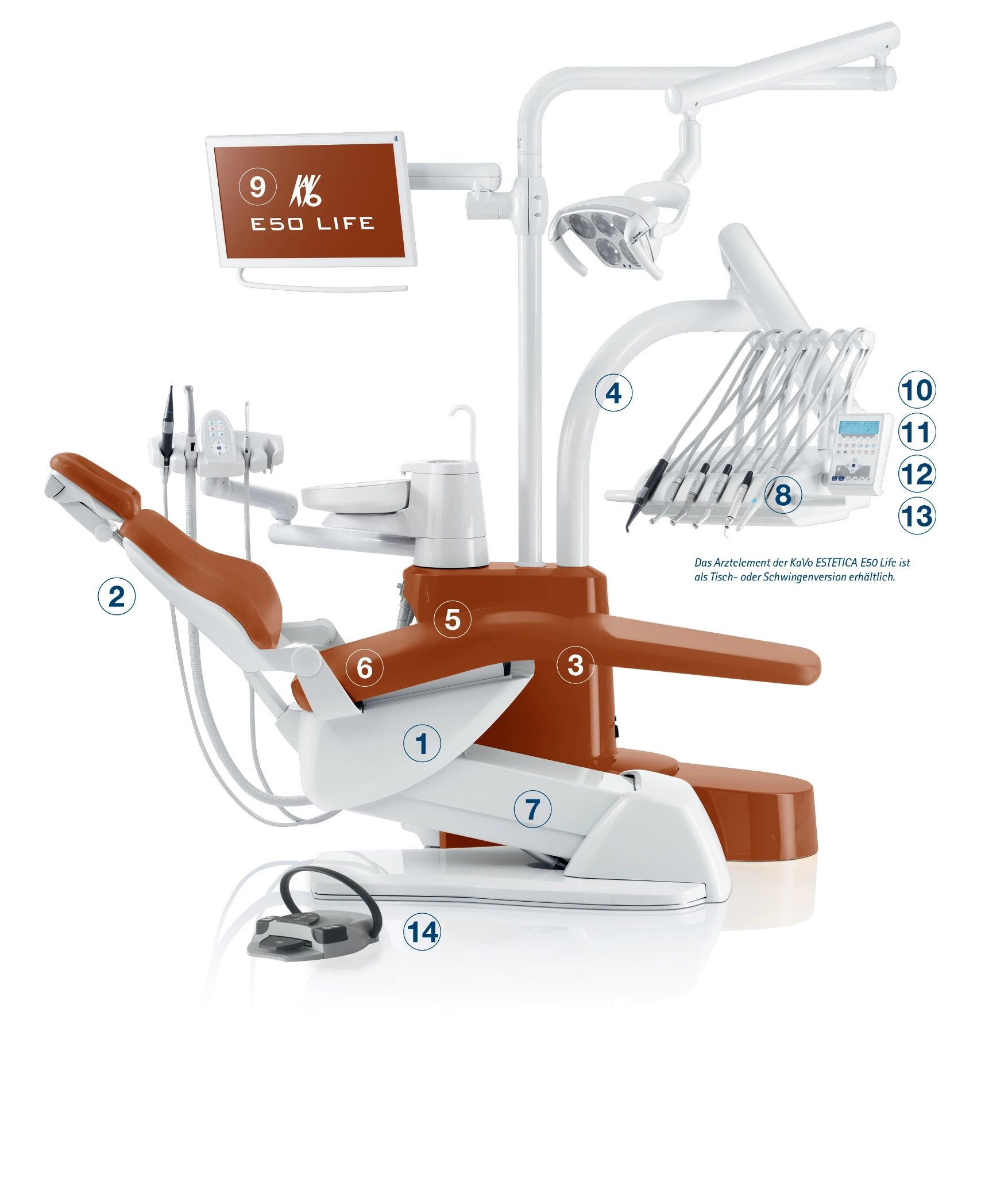 Dental Chairs Find your KaVo Dental Chair