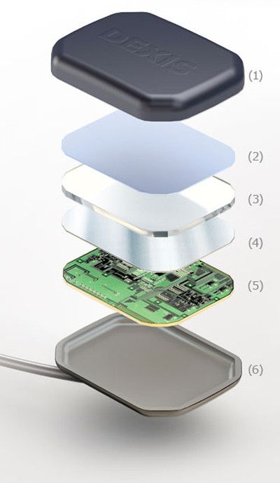 KaVo DEXIS Platinum Sensor Anatomy