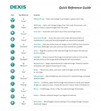 DEXIS 9 Quick Reference Guide | KaVo Resources | KaVo