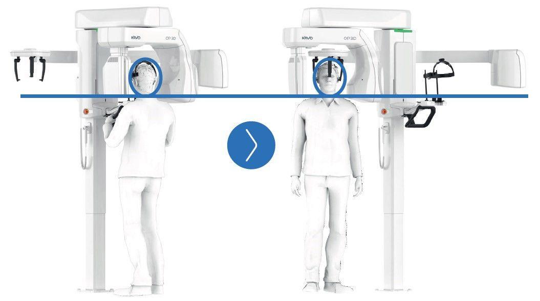 KaVo OP 3D™ Award winning innovations for panoramic